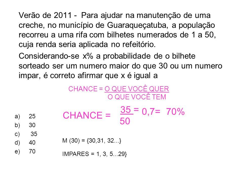 Verão de 2011 - Para ajudar na manutenção de uma creche, no município de Guaraqueçatuba, a população recorreu a uma rifa com bilhetes numerados de 1 a