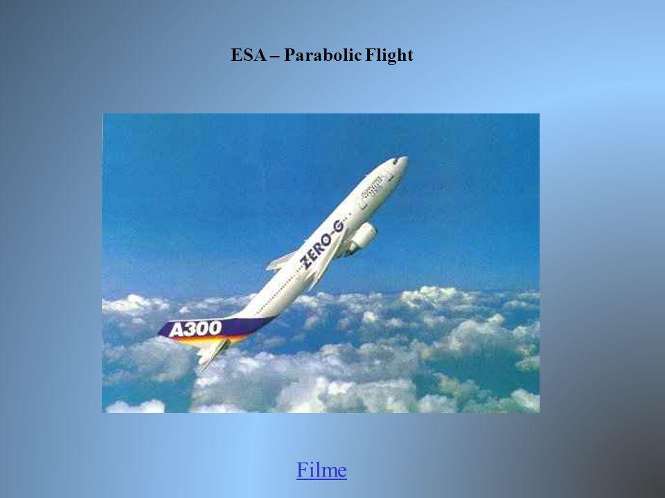ESA – Parabolic Flight Filme
