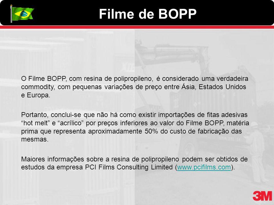 O Filme BOPP, com resina de polipropileno, é considerado uma verdadeira commodity, com pequenas variações de preço entre Ásia, Estados Unidos e Europa
