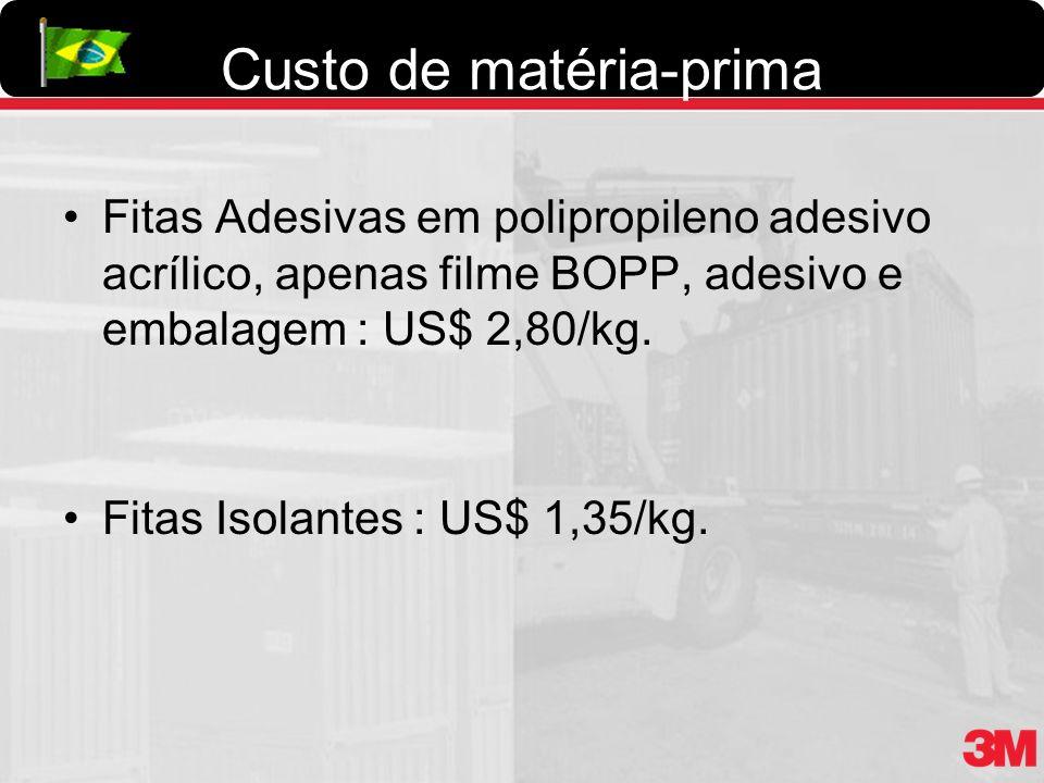 Custo de matéria-prima Fitas Adesivas em polipropileno adesivo acrílico, apenas filme BOPP, adesivo e embalagem : US$ 2,80/kg. Fitas Isolantes : US$ 1