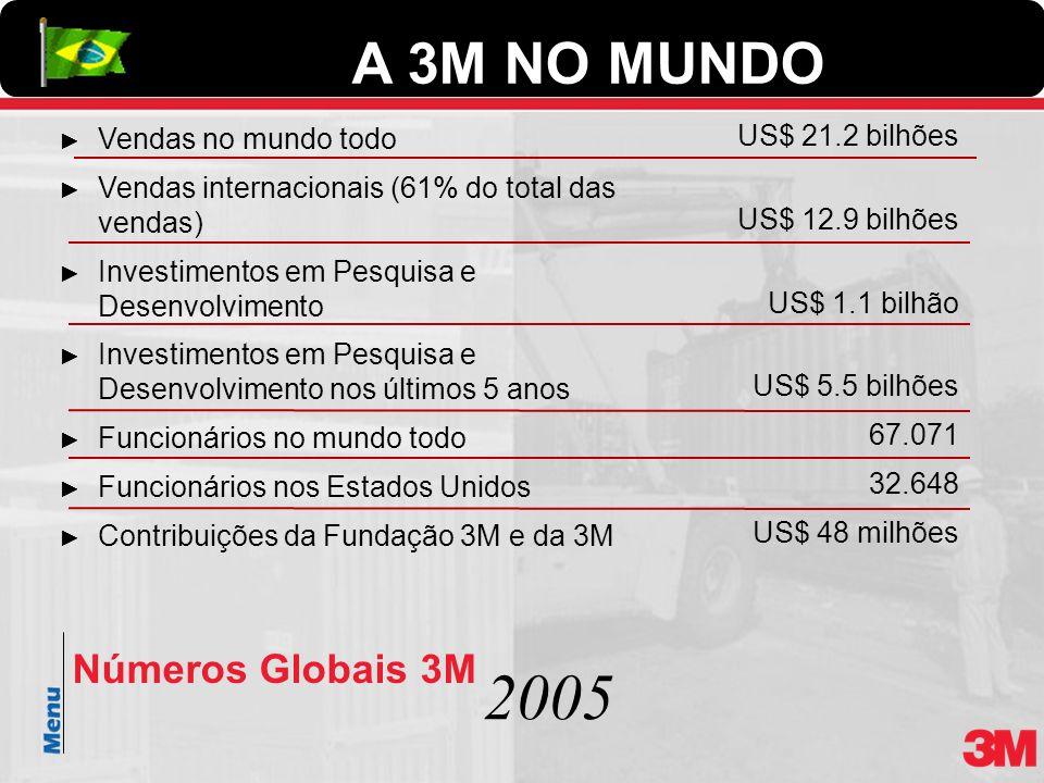Números Globais 3M 2005 Vendas no mundo todo Vendas internacionais (61% do total das vendas) Investimentos em Pesquisa e Desenvolvimento Investimentos