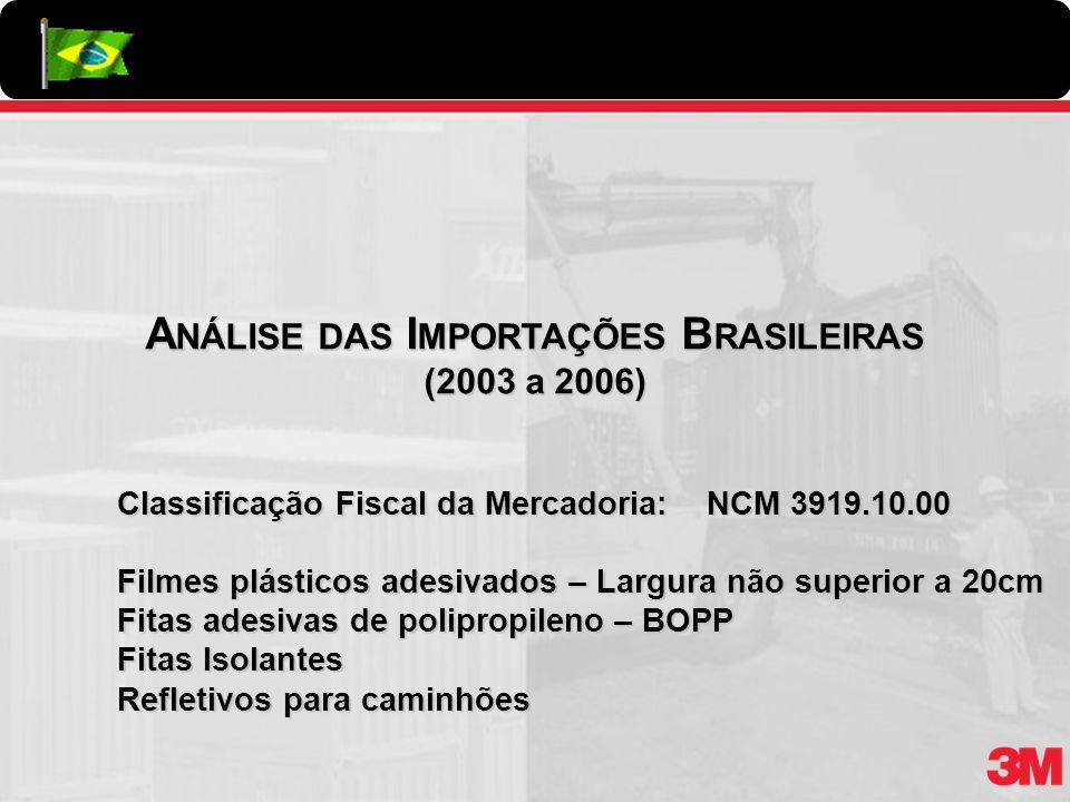 A NÁLISE DAS I MPORTAÇÕES B RASILEIRAS (2003 a 2006) Classificação Fiscal da Mercadoria: NCM 3919.10.00 Filmes plásticos adesivados – Largura não supe