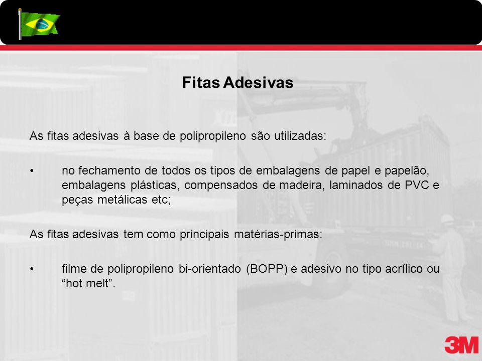 Fitas Adesivas As fitas adesivas à base de polipropileno são utilizadas: no fechamento de todos os tipos de embalagens de papel e papelão, embalagens