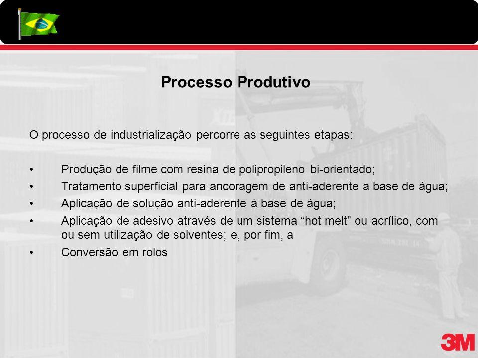 O processo de industrialização percorre as seguintes etapas: Produção de filme com resina de polipropileno bi-orientado; Tratamento superficial para a