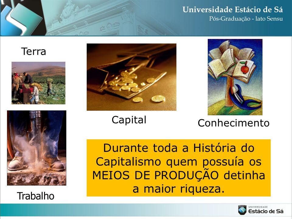1. Sociedade do Conhecimento 2. Mas, o que é Conhecimento? 3. Economia da Sociedade do Conhecimento 4. A Lógica da Sociedade do Conhecimento 5. Brasil