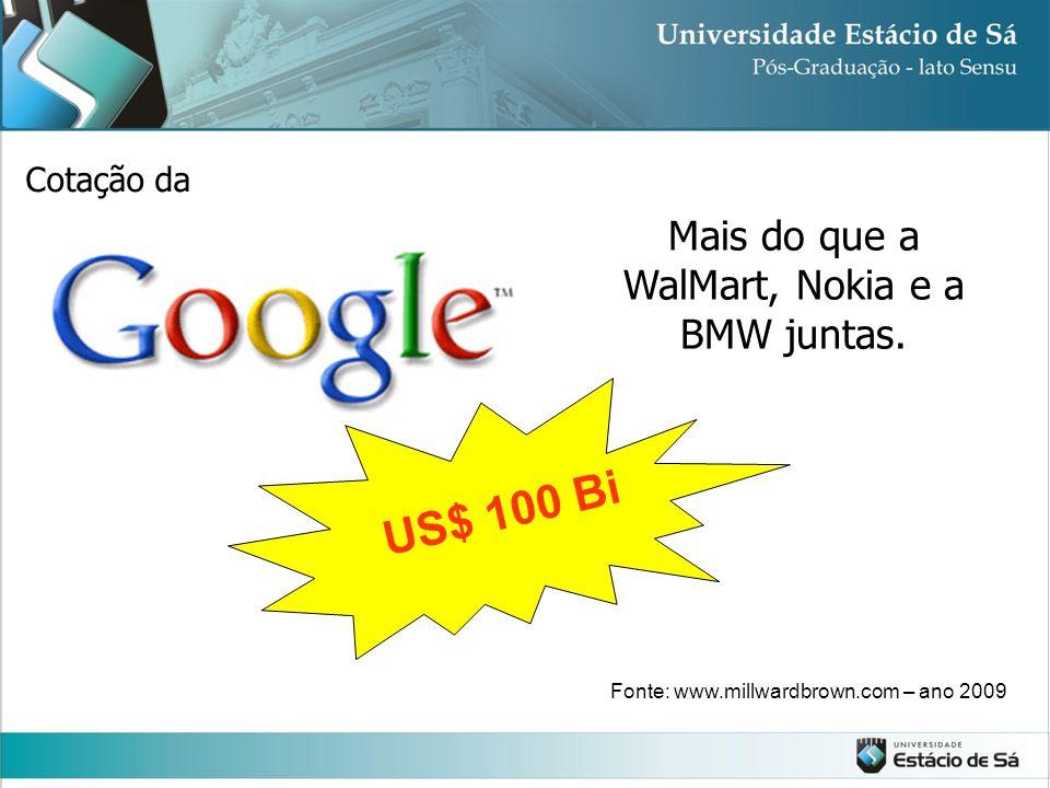 3.Economia da Sociedade do Conhecimento Na Sociedade do Conhecimento a riqueza concentra-se nos Bens Intangíveis: –Softwares –Patentes –Royalties –Ser
