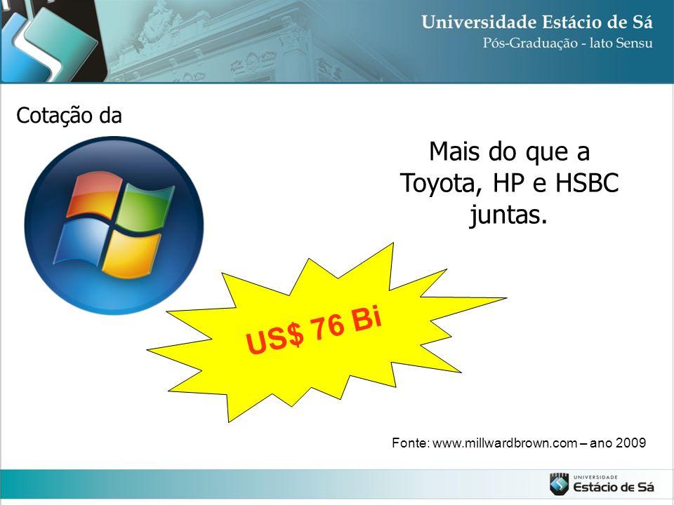 Mais do que a WalMart, Nokia e a BMW juntas. Cotação da US$ 100 Bi Fonte: www.millwardbrown.com – ano 2009
