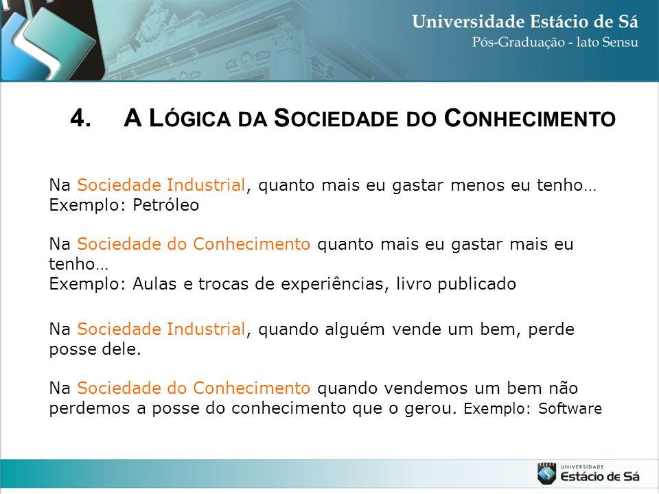 3.Economia da Sociedade, Informação e do Conhecimento Knowledge Business; –Conhecimento é o produto Final Exemplo: Aula, livro, consultoria Knowledge