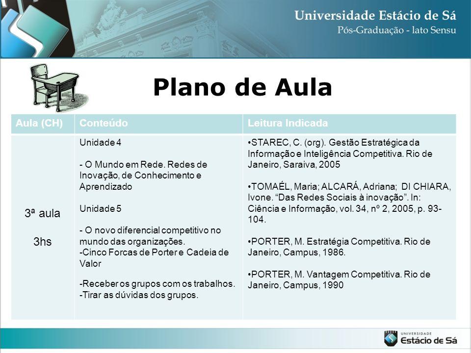 Plano de Aula Aula (CH)ConteúdoLeitura Indicada 2ª aula 3hs Unidade 3 3.1 – Conceitos: Dados, Informação e conhecimento 3.2 – Gestão do Conhecimento 3