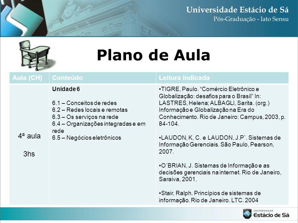 Plano de Aula Aula (CH)ConteúdoLeitura Indicada 3ª aula 3hs Unidade 4 - O Mundo em Rede. Redes de Inovação, de Conhecimento e Aprendizado Unidade 5 -