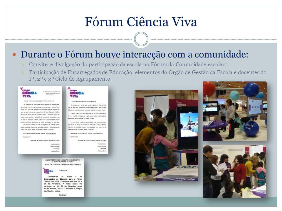 Fórum Ciência Viva Durante o Fórum houve interacção com a comunidade: Convite e divulgação da participação da escola no Fórum da Comunidade escolar; P