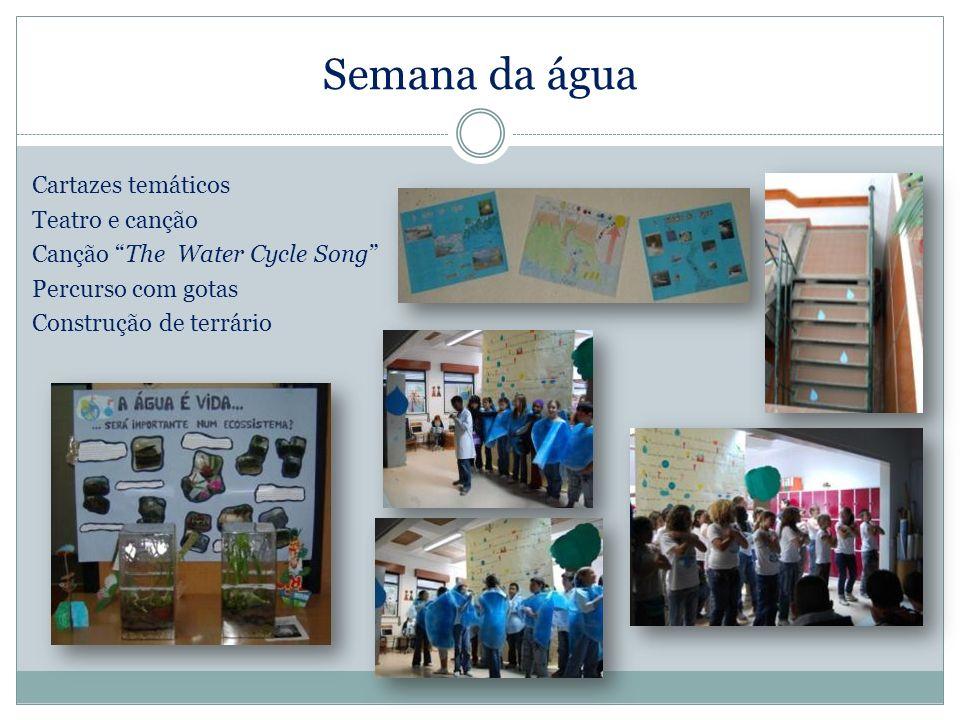 Semana da água Cartazes temáticos Teatro e canção Canção The Water Cycle Song Percurso com gotas Construção de terrário
