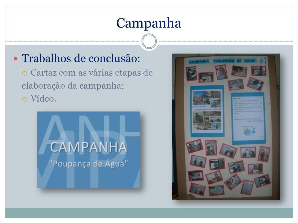 Campanha Trabalhos de conclusão: Cartaz com as várias etapas de elaboração da campanha; Vídeo.