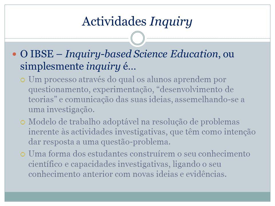 Actividades Inquiry O IBSE – Inquiry-based Science Education, ou simplesmente inquiry é… Um processo através do qual os alunos aprendem por questionam
