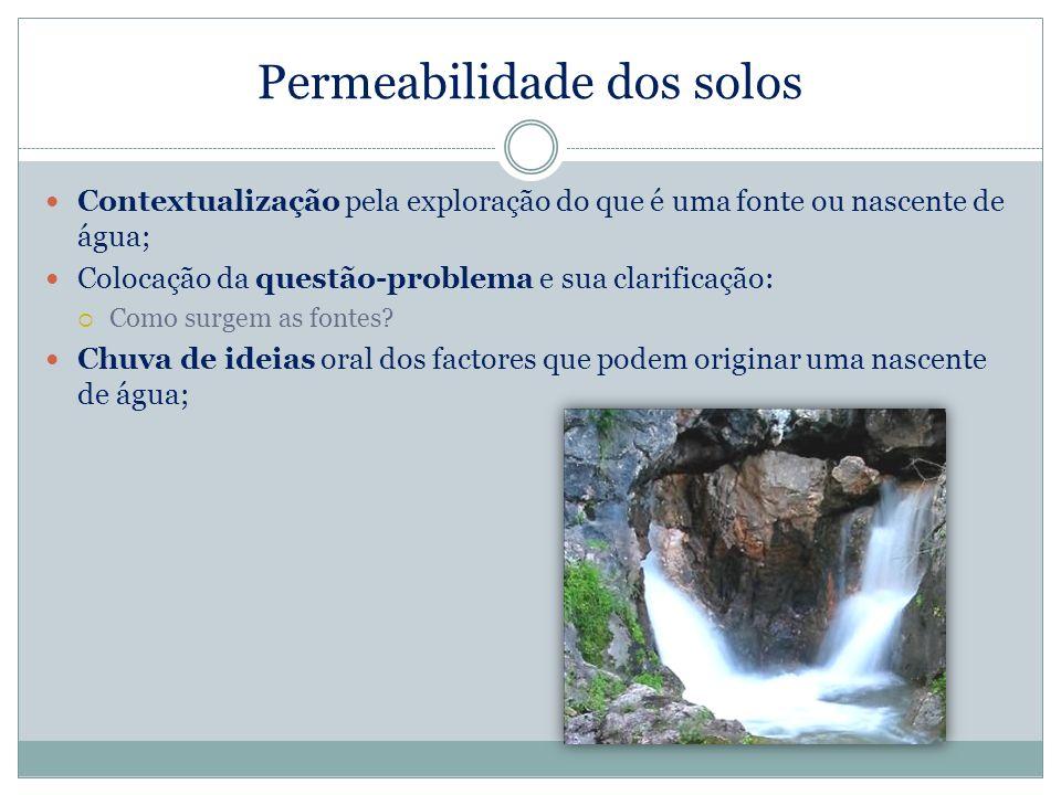 Permeabilidade dos solos Contextualização pela exploração do que é uma fonte ou nascente de água; Colocação da questão-problema e sua clarificação: Co