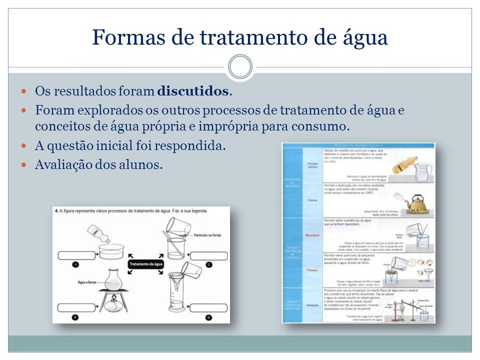 Formas de tratamento de água Os resultados foram discutidos. Foram explorados os outros processos de tratamento de água e conceitos de água própria e