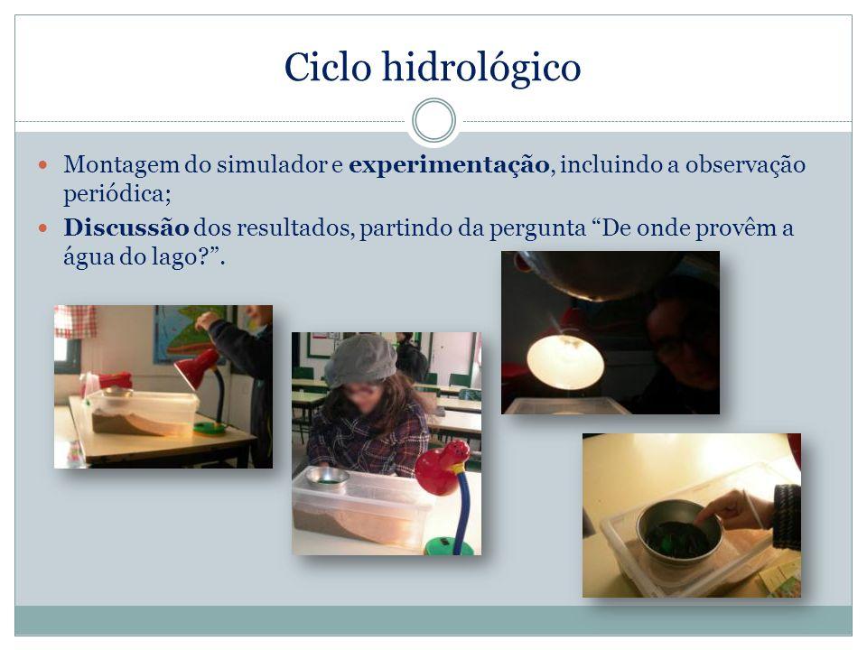 Ciclo hidrológico Montagem do simulador e experimentação, incluindo a observação periódica; Discussão dos resultados, partindo da pergunta De onde pro