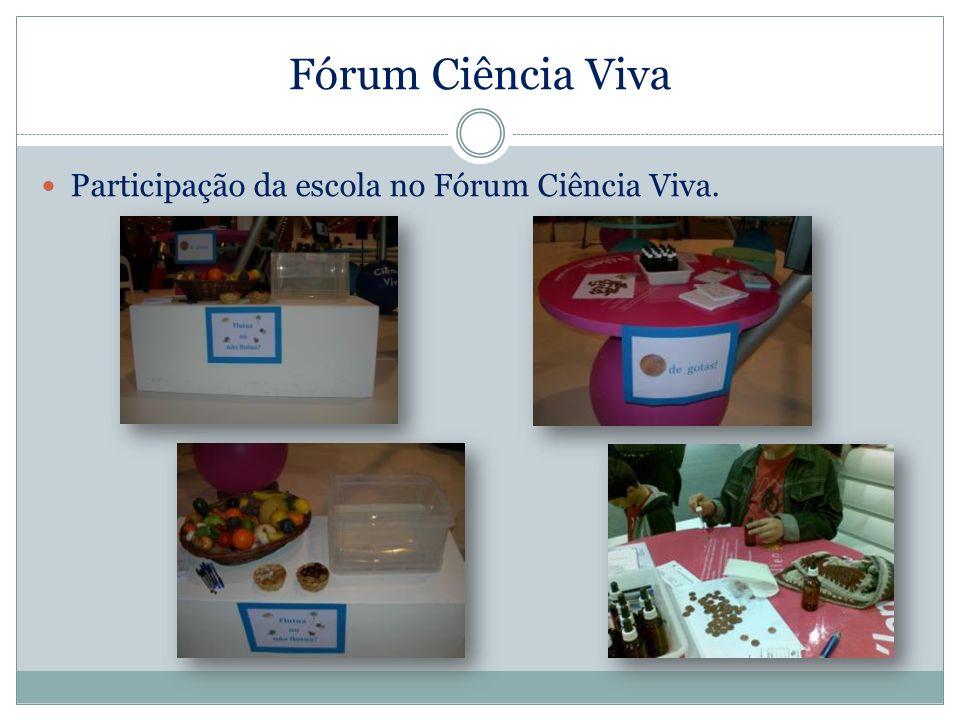 Fórum Ciência Viva Participação da escola no Fórum Ciência Viva.