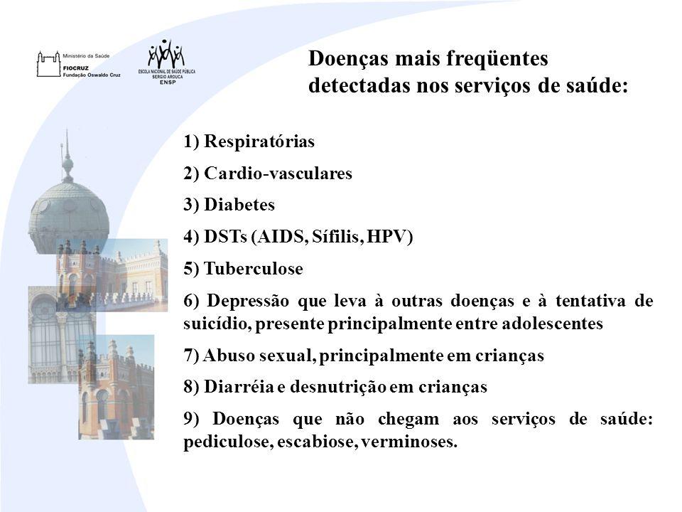 Doenças mais freqüentes detectadas nos serviços de saúde: 1) Respiratórias 2) Cardio-vasculares 3) Diabetes 4) DSTs (AIDS, Sífilis, HPV) 5) Tuberculose 6) Depressão que leva à outras doenças e à tentativa de suicídio, presente principalmente entre adolescentes 7) Abuso sexual, principalmente em crianças 8) Diarréia e desnutrição em crianças 9) Doenças que não chegam aos serviços de saúde: pediculose, escabiose, verminoses.