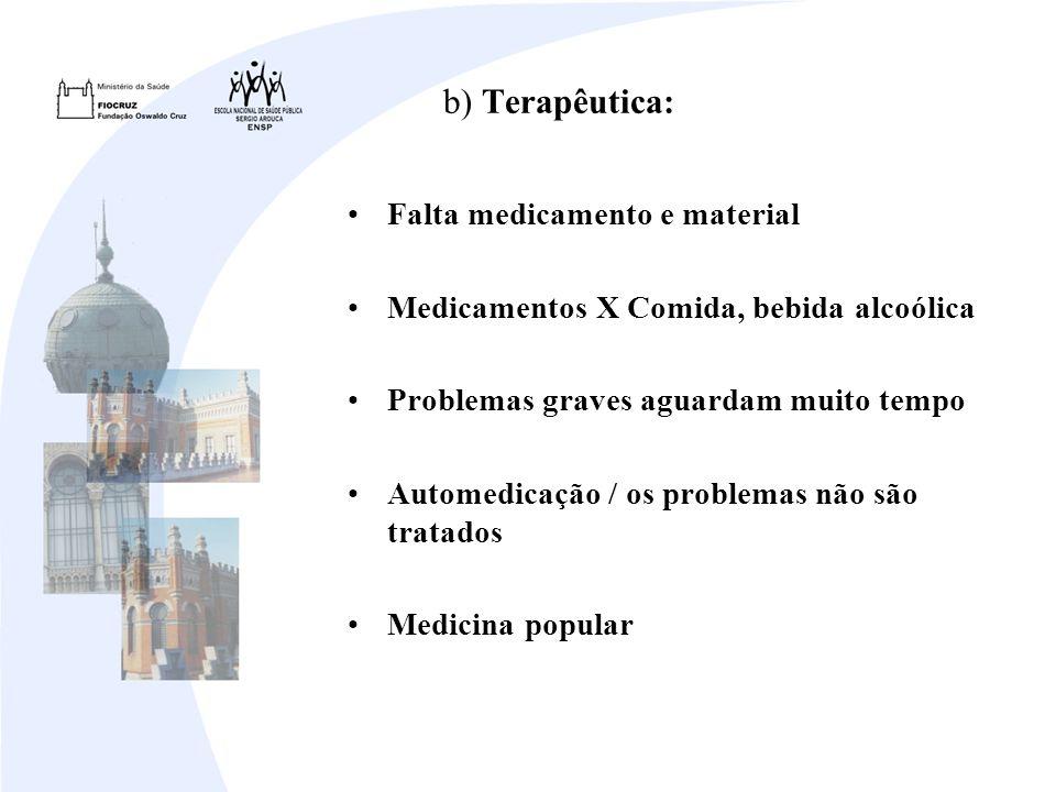 b) Terapêutica: Falta medicamento e material Medicamentos X Comida, bebida alcoólica Problemas graves aguardam muito tempo Automedicação / os problemas não são tratados Medicina popular