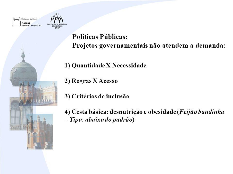 Políticas Públicas: Projetos governamentais não atendem a demanda: 1) Quantidade X Necessidade 2) Regras X Acesso 3) Critérios de inclusão 4) Cesta bá