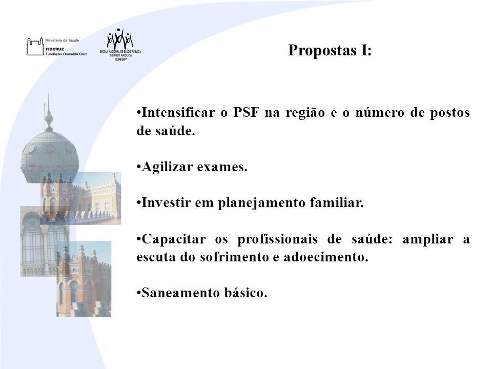 Propostas I: Intensificar o PSF na região e o número de postos de saúde. Agilizar exames. Investir em planejamento familiar. Capacitar os profissionai
