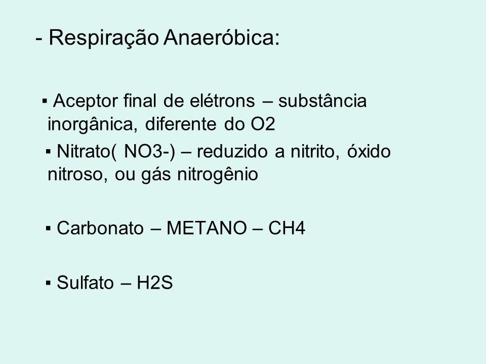 - Respiração Anaeróbica: Aceptor final de elétrons – substância inorgânica, diferente do O2 Nitrato( NO3-) – reduzido a nitrito, óxido nitroso, ou gás