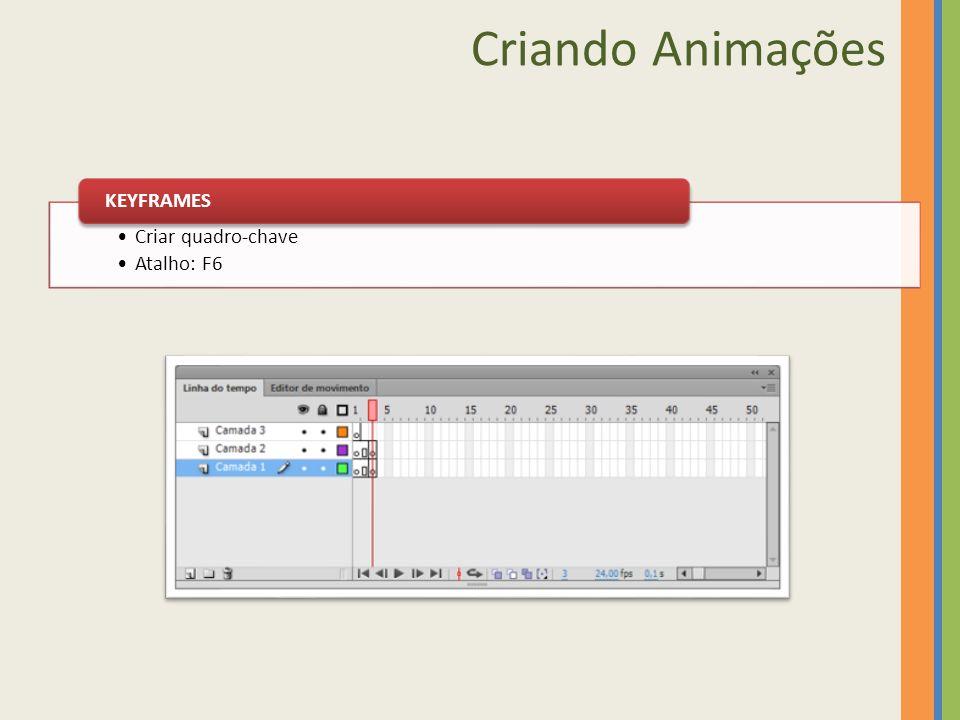 Criando Animações Criar quadro-chave Atalho: F6 KEYFRAMES