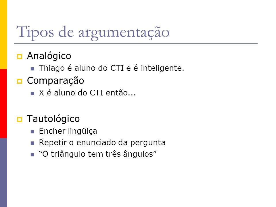 Tipos de argumentação Analógico Thiago é aluno do CTI e é inteligente.