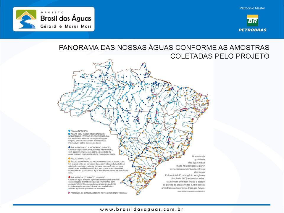 PANORAMA DAS NOSSAS ÁGUAS CONFORME AS AMOSTRAS COLETADAS PELO PROJETO