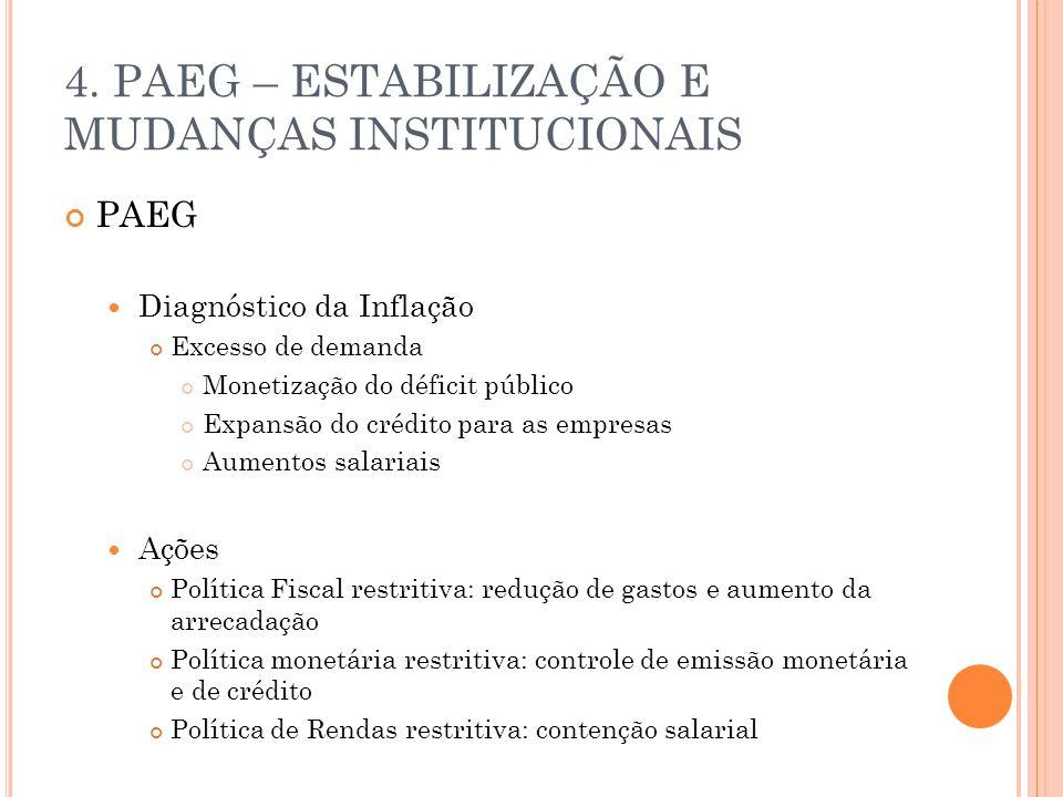 4. PAEG – ESTABILIZAÇÃO E MUDANÇAS INSTITUCIONAIS PAEG Diagnóstico da Inflação Excesso de demanda Monetização do déficit público Expansão do crédito p