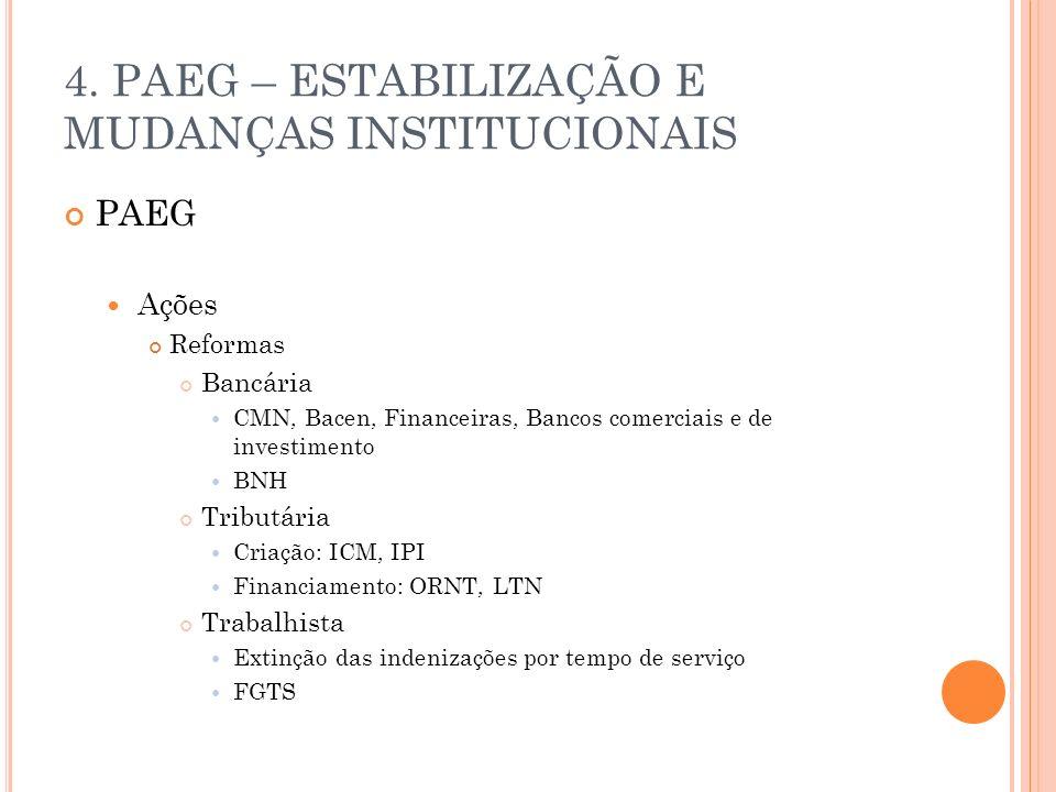 4. PAEG – ESTABILIZAÇÃO E MUDANÇAS INSTITUCIONAIS PAEG Ações Reformas Bancária CMN, Bacen, Financeiras, Bancos comerciais e de investimento BNH Tribut