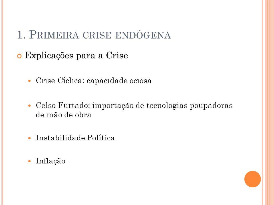 1. P RIMEIRA CRISE ENDÓGENA Explicações para a Crise Crise Cíclica: capacidade ociosa Celso Furtado: importação de tecnologias poupadoras de mão de ob