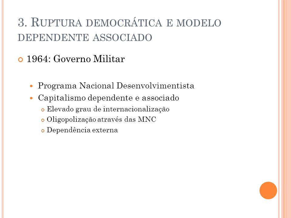 3. R UPTURA DEMOCRÁTICA E MODELO DEPENDENTE ASSOCIADO 1964: Governo Militar Programa Nacional Desenvolvimentista Capitalismo dependente e associado El