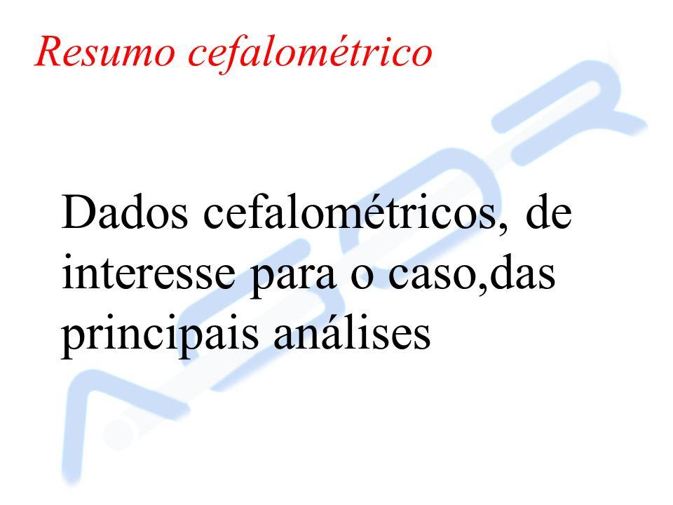 Resumo cefalométrico Dados cefalométricos, de interesse para o caso,das principais análises