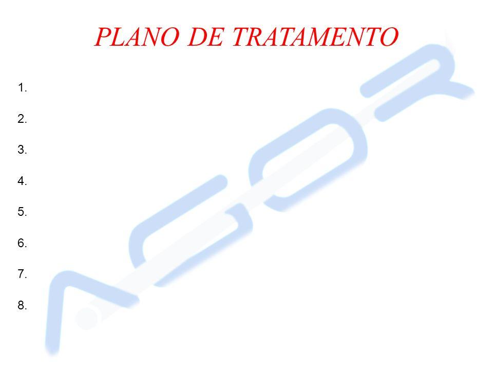 PLANO DE TRATAMENTO 1. 2. 3. 4. 5. 6. 7. 8.