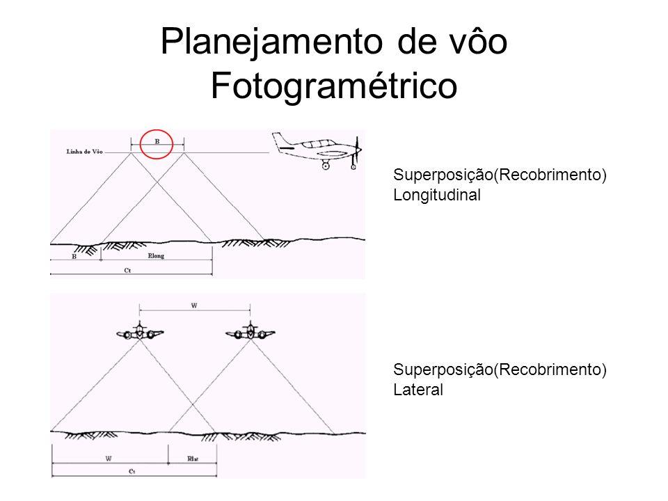 Planejamento de vôo Fotogrametrico 1.Área de cobertura Única 2.Área de Recobrimento Longitudinal 3.Área de Recobrimento Lateral L = Lado da Foto