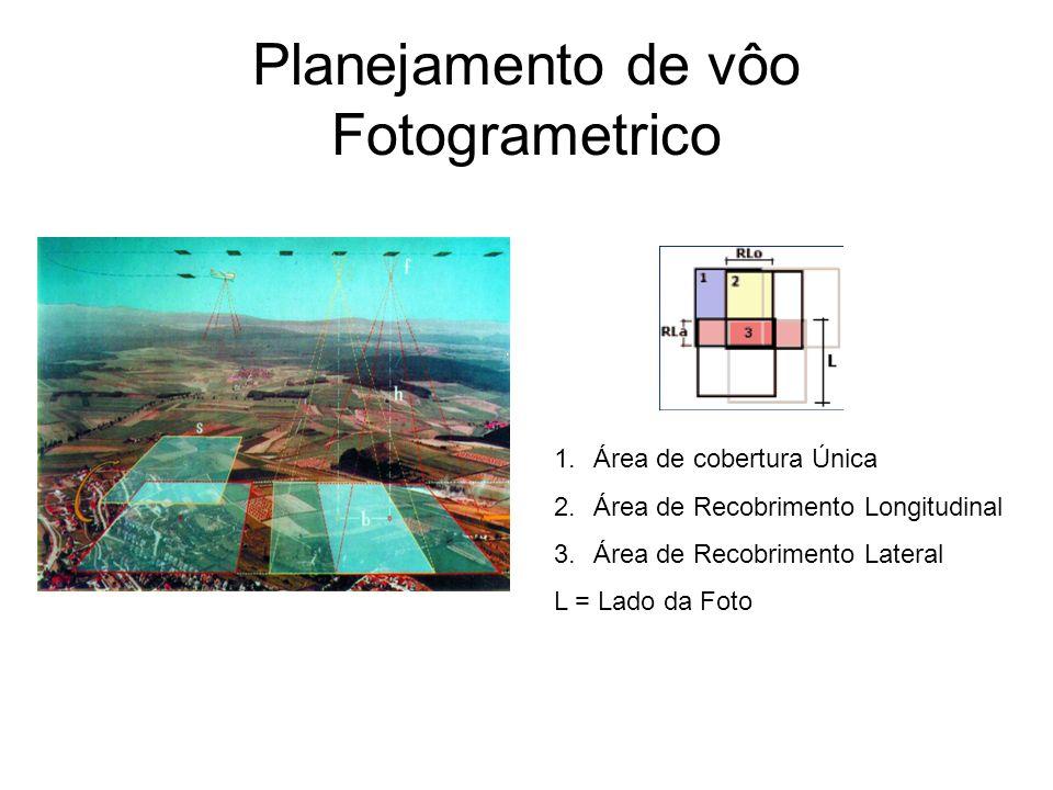 Planejamento de vôo Fotogramétrico E = d / D Relação entre uma distância na imagem e sua homóloga no terreno E = f / H E = f / (h m – h) h é a altitude da câmara h m é a altitude média do terreno ESCALA DA FOTO