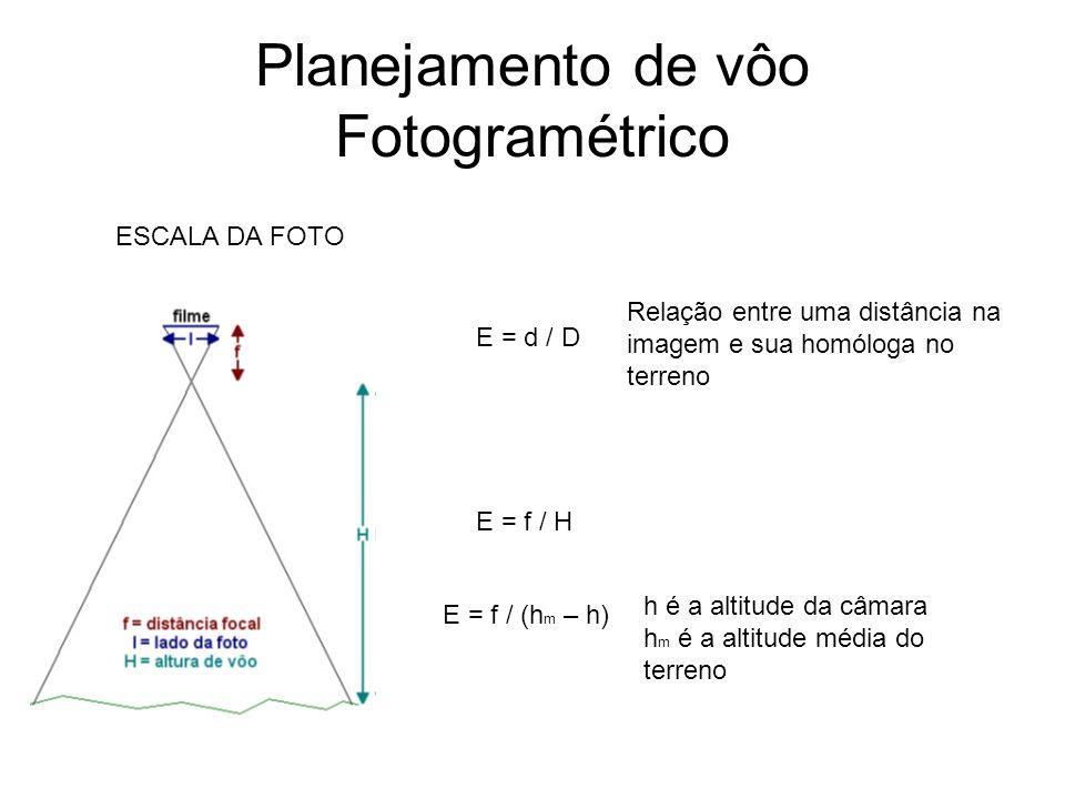 Planejamento de vôo Fotogramétrico D = TF*DEF*(100 – Rlat)/100 Rlat = Recobrimento Lateral TF = Tamanho da Foto DEF = Denominador da Escala da Foto DISTANCIA ENTRE FAIXAS (D) BASE AÉREA (B) B = TF*DEF*(100 – Rlong)/100 Rlong = Recobrimento Longitudinal TF = Tamanho da Foto DEF = Denominador da Escala da Foto