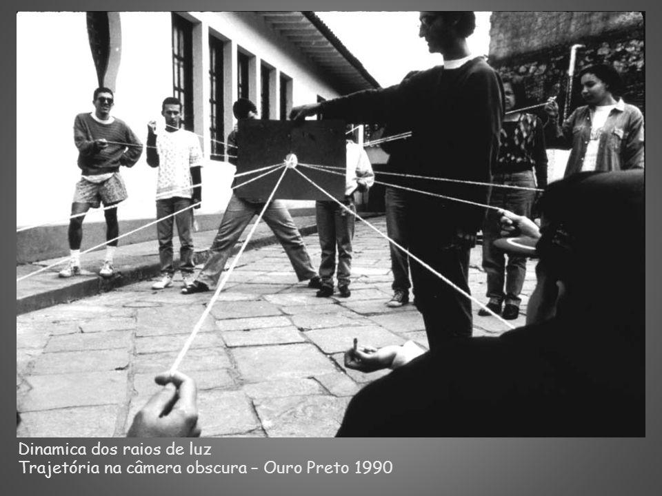 Dinamica dos raios de luz Trajetória na câmera obscura – Ouro Preto 1990
