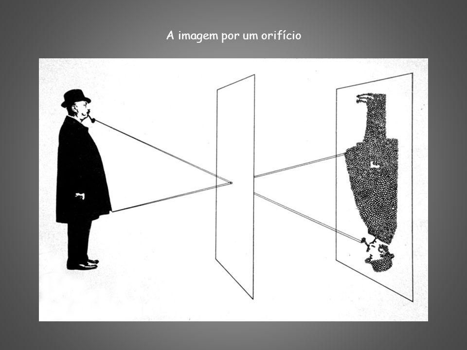 A imagem por um orifício