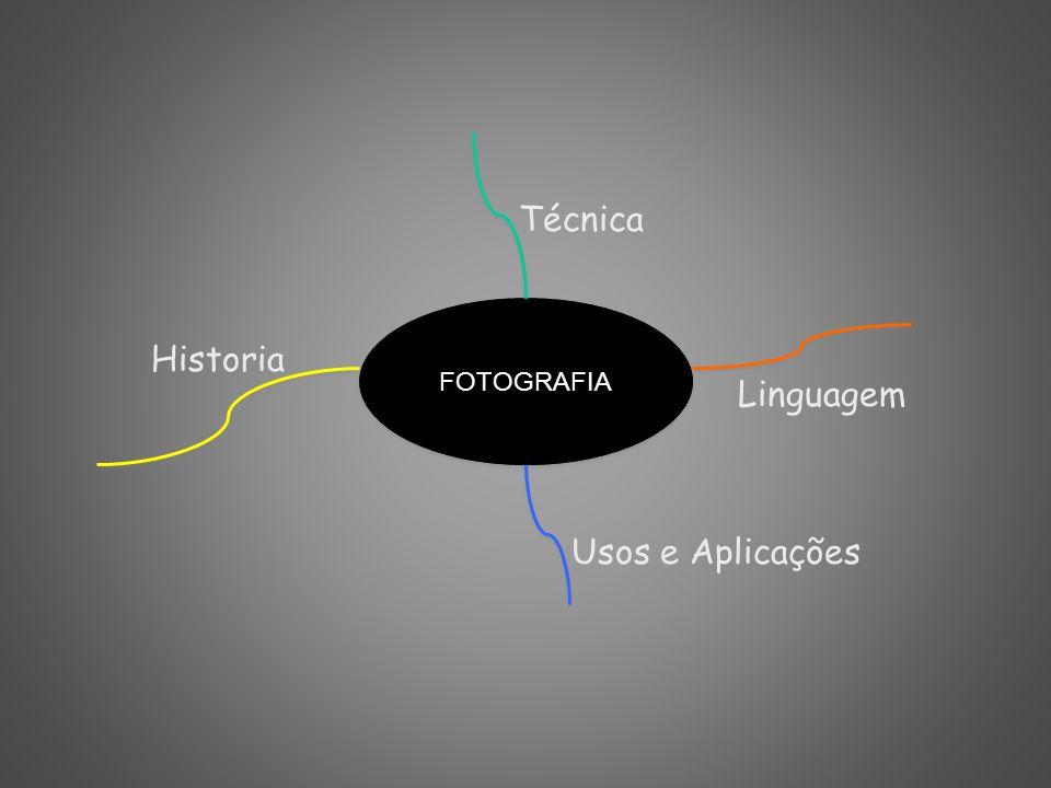 FOTOGRAFIA Historia Técnica Linguagem Usos e Aplicações