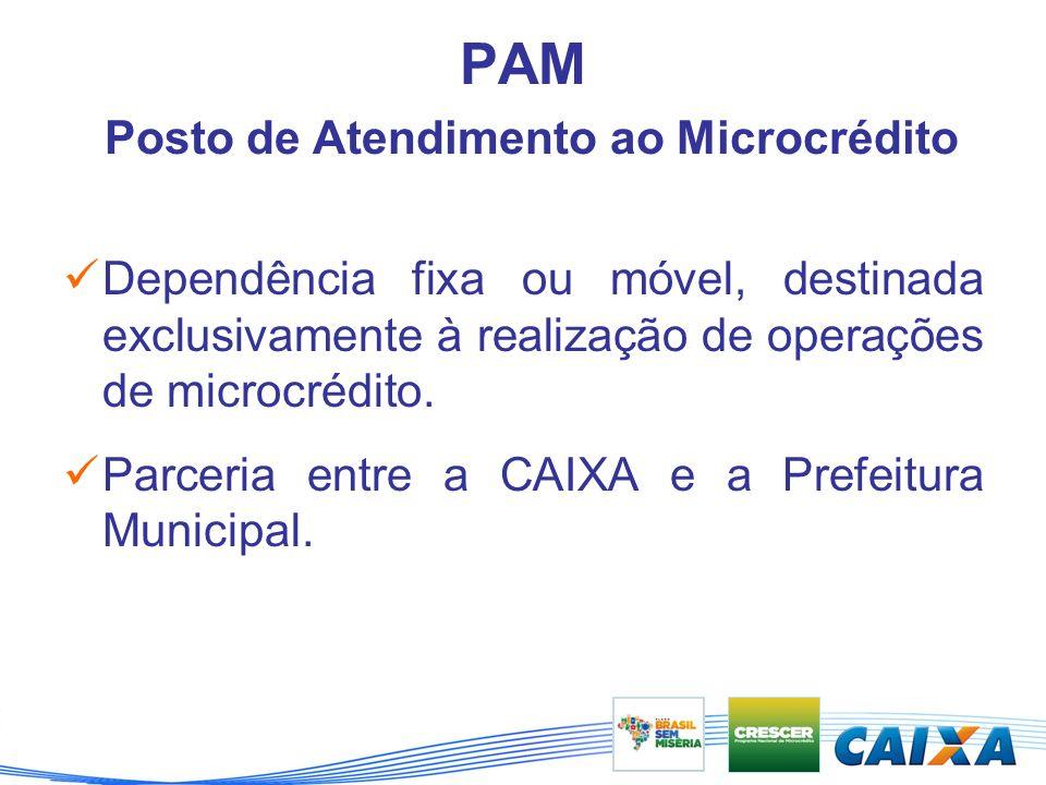Dependência fixa ou móvel, destinada exclusivamente à realização de operações de microcrédito.