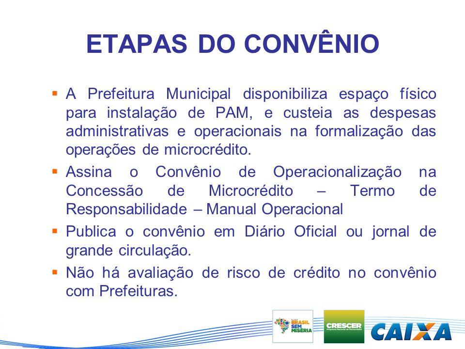 ETAPAS DO CONVÊNIO A Prefeitura Municipal disponibiliza espaço físico para instalação de PAM, e custeia as despesas administrativas e operacionais na formalização das operações de microcrédito.