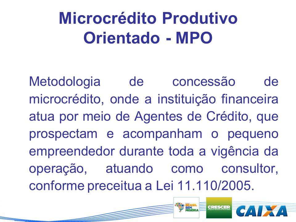 –Plano Brasil Sem Miséria Eixo: Inclusão Produtiva – Fomento a geração de trabalho e renda Direcionamento para Microcrédito Produtivo Orientado Parâmetros idênticos para todos os bancos públicos –Relacionamento direto com o tomador (orientação) – Avaliação do negócio e da capacidade de pagamento – Atendimento por meio de pessoas treinadas (Agente de Crédito) – Acompanhamento do contrato (cobrança ativa) Público alvo: Empreendedores formais e informais com faturamento de até 120 mil – Foco no Empreendedor Individual e Bolsa Família Funding: depósitos compulsórios Proposta do Governo Federal