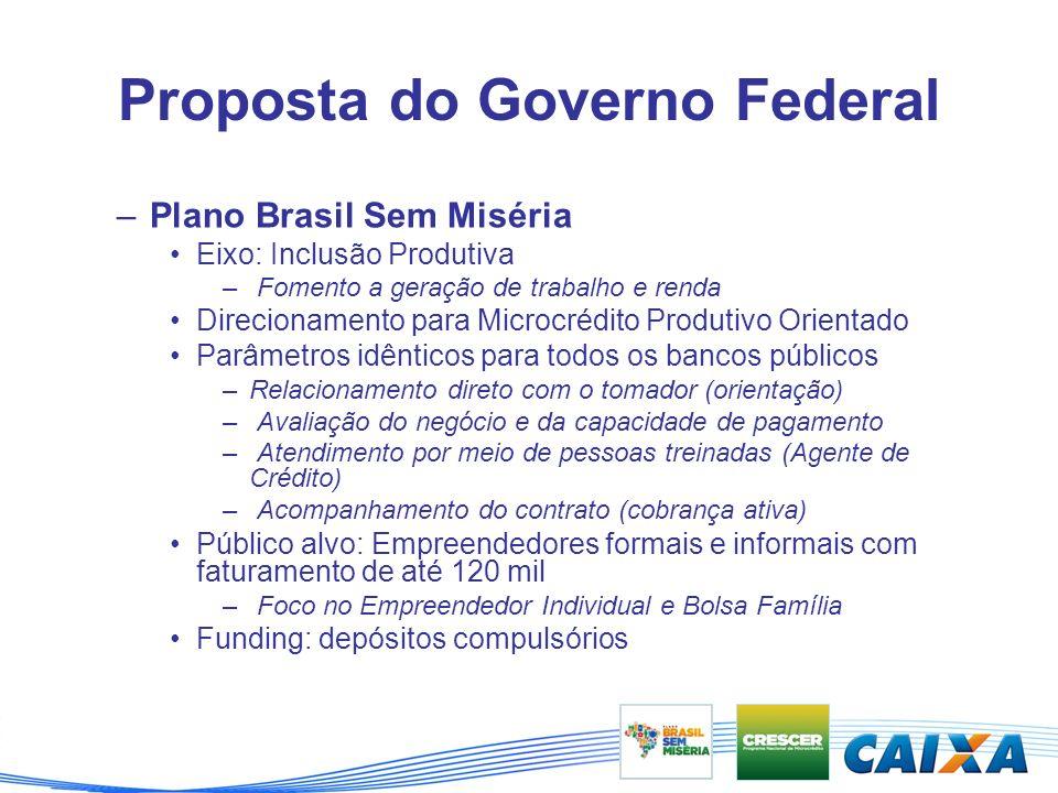 Elevar o padrão de vida da população de baixa renda, bem como a geração de empregos no âmbito do programa BRASIL SEM MISÉRIA OBJETIVOS DO MPO