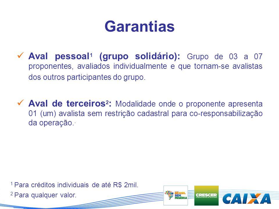Garantias Aval pessoal 1 (grupo solidário): Grupo de 03 a 07 proponentes, avaliados individualmente e que tornam-se avalistas dos outros participantes do grupo.