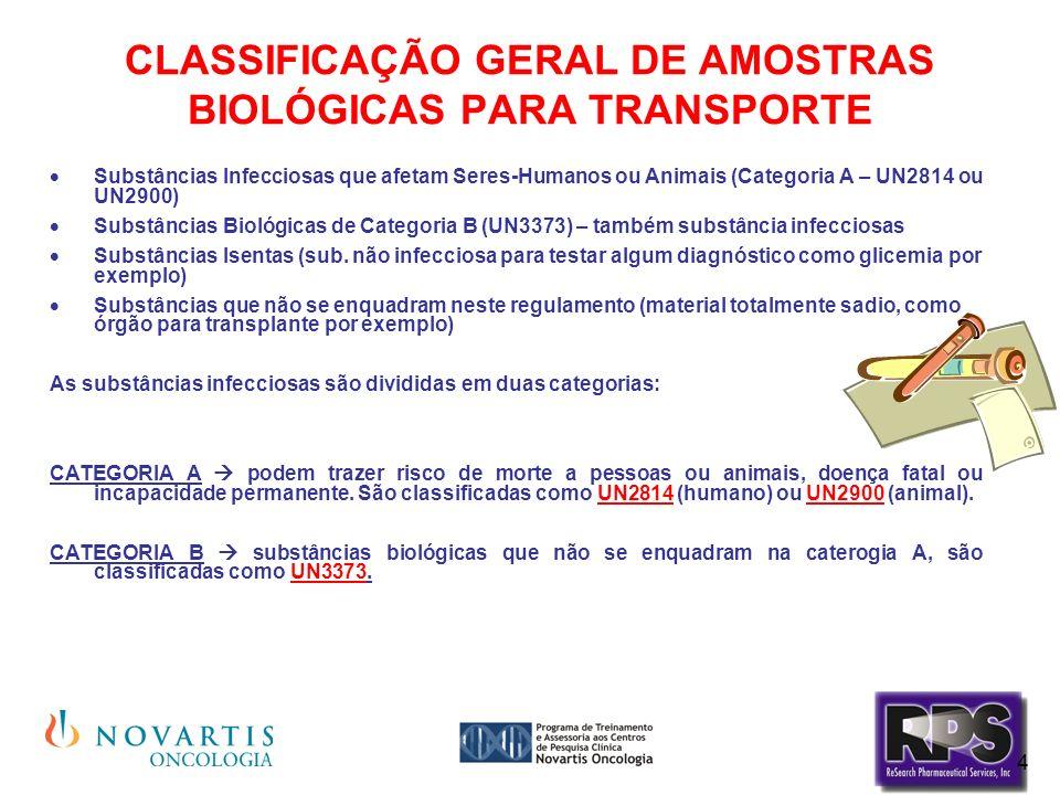 4 CLASSIFICAÇÃO GERAL DE AMOSTRAS BIOLÓGICAS PARA TRANSPORTE Substâncias Infecciosas que afetam Seres-Humanos ou Animais (Categoria A – UN2814 ou UN29