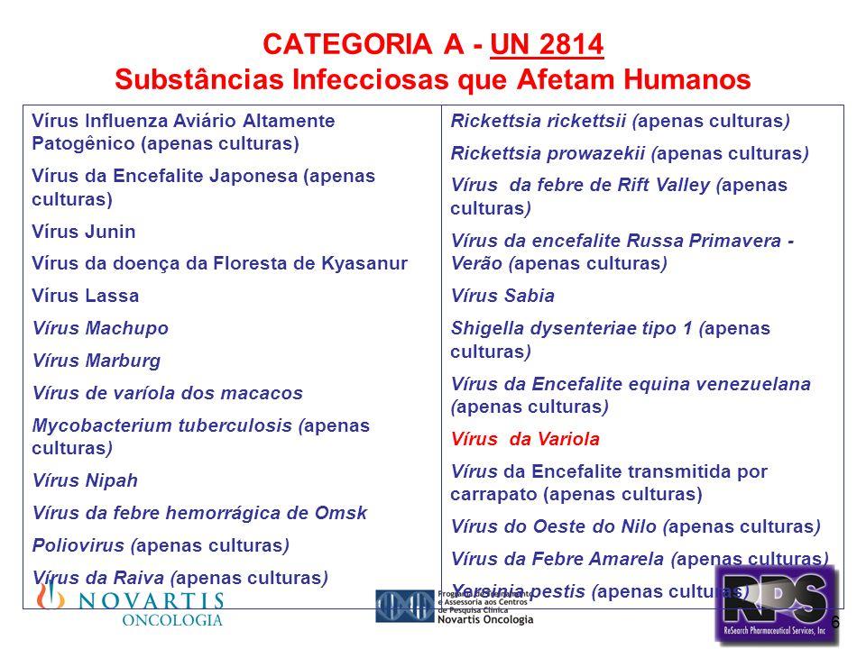 6 CATEGORIA A - UN 2814 Substâncias Infecciosas que Afetam Humanos Rickettsia rickettsii (apenas culturas) Rickettsia prowazekii (apenas culturas) Vír