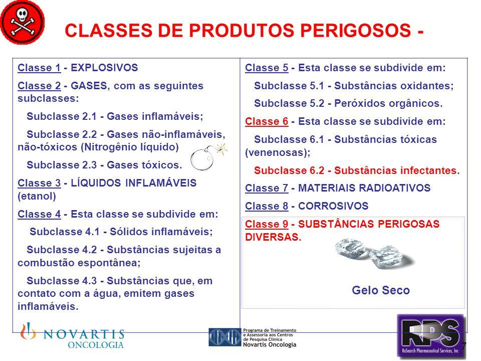 7 CLASSES DE PRODUTOS PERIGOSOS - Classe 1 - EXPLOSIVOS Classe 2 - GASES, com as seguintes subclasses: Subclasse 2.1 - Gases inflamáveis; Subclasse 2.